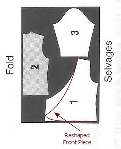 Pattern changes based on Kwik Sew 2694
