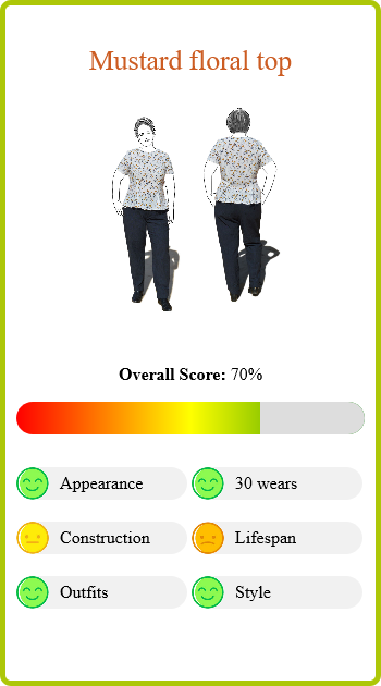 Mustard Floral Top Report Card