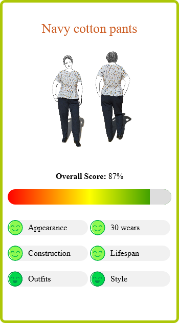 Navy Cotton Pants Sewing Report Card