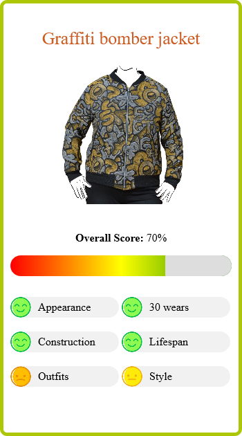 Grafitti Bomber Jacket Report Card