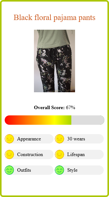Black Floral Pants Report Card