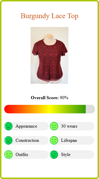 Burgundy Lace Tee Report Card