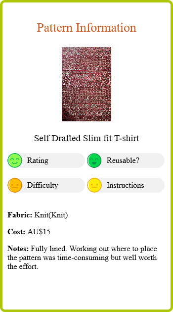 Burgundy Lace Tee Report Card Pattern Info