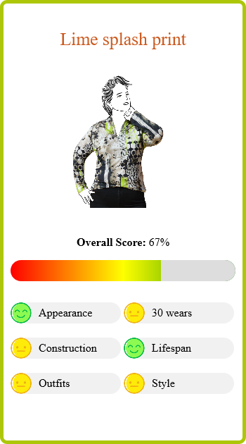 Lime Print Report Card