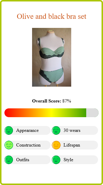Olive Bra Set Report Card